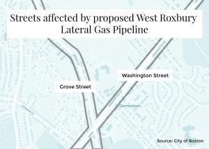 West Roxbury Pipeline